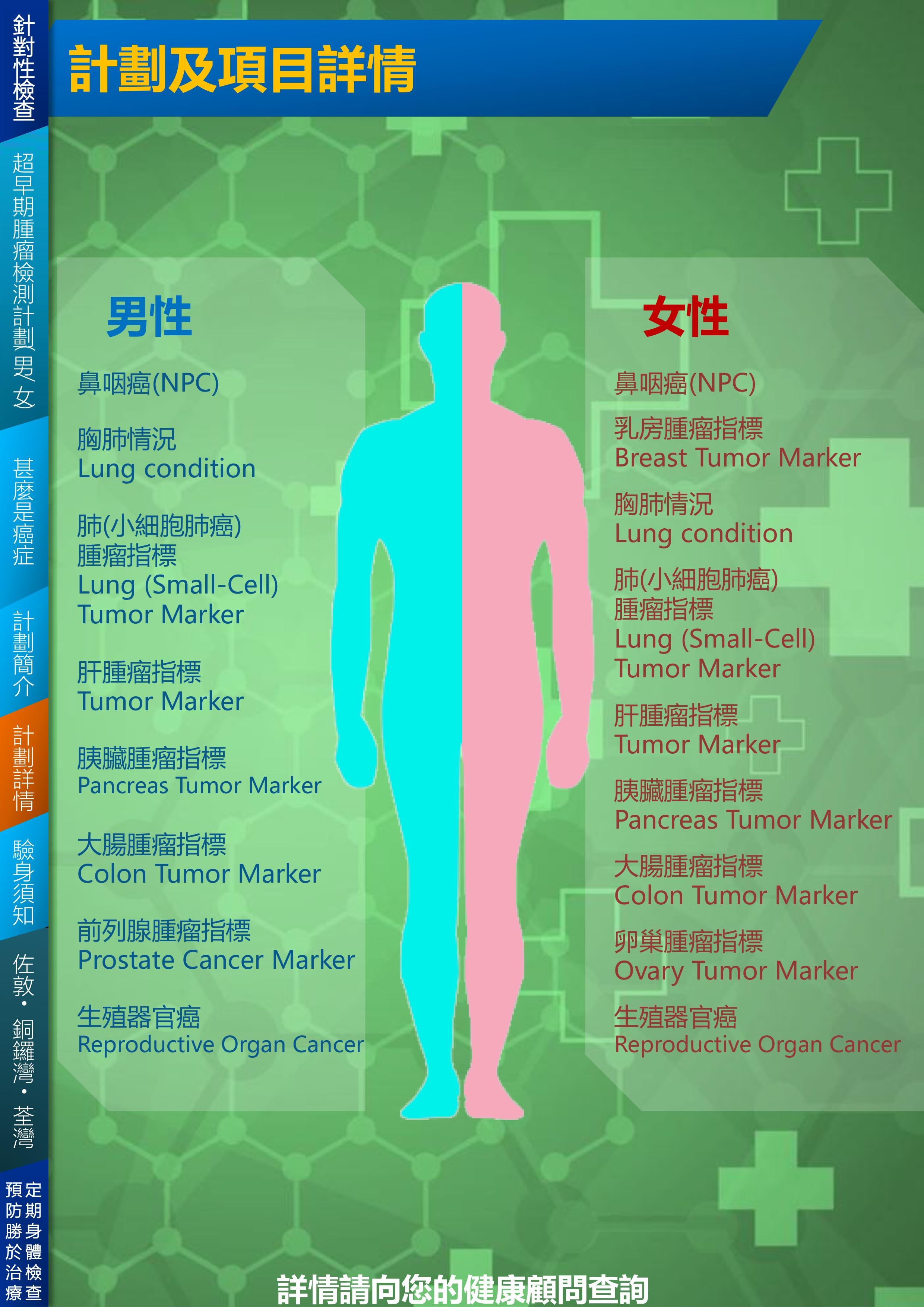 ccm-cancer-marker-4.jpg